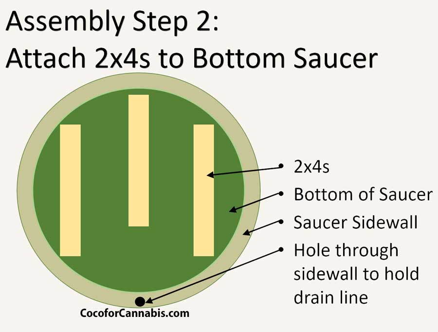 Self Draining Saucer Bottom Saucer Schematic