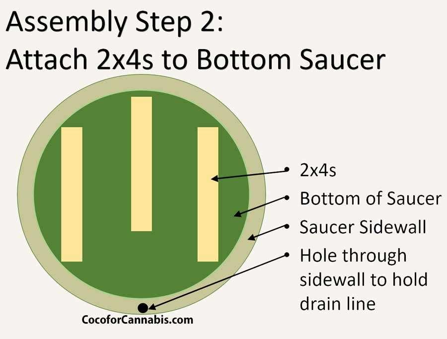 Self Draining Saucer Bottom Saucer Schematic
