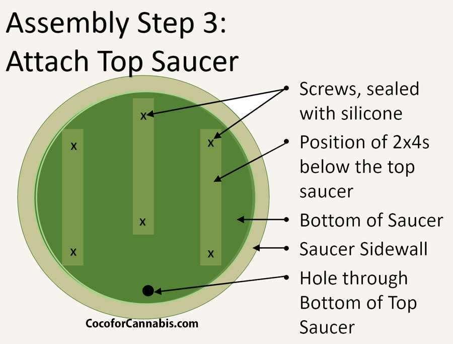 Self Draining Saucers Top Saucer Schematic